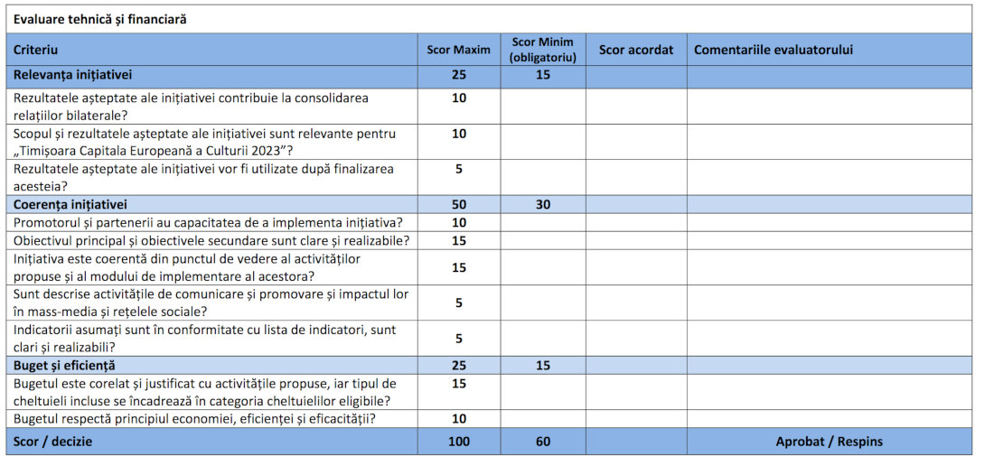 Grila Punctaj Fonduri Norvegiene Timisoara nerambursabile 2021 2023
